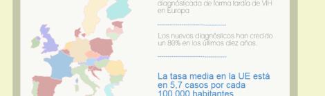 Infografía-SIDA-2013