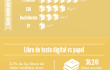 infografía libro texto digital